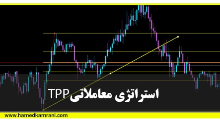 استراتژی معاملاتی TPP
